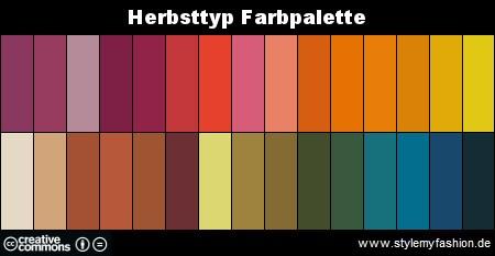 Farbpalette Herbsttyp