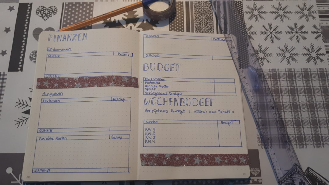 Bullet Journal Finances