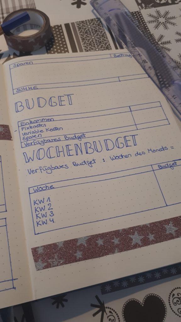 Wochenbudget